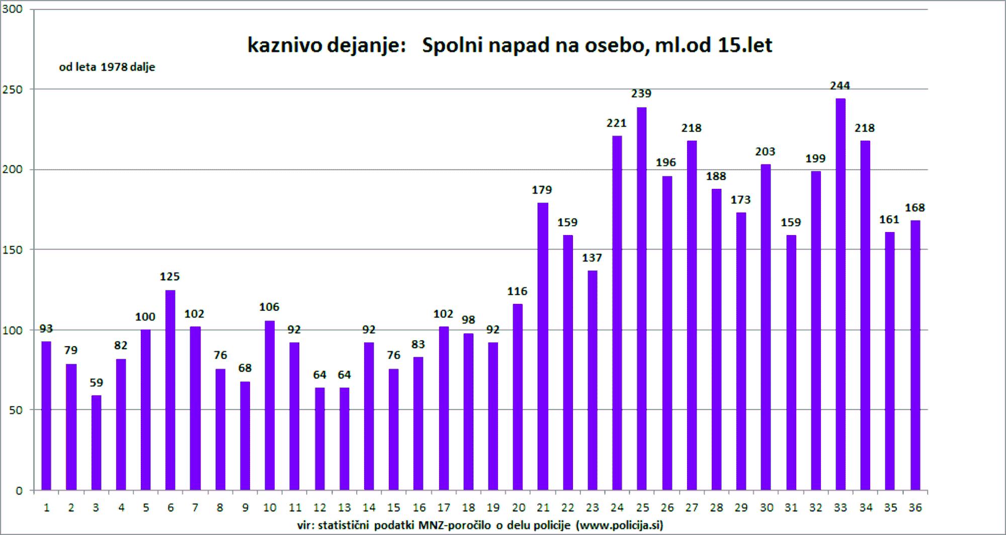 KD-stat-2013